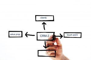 CRM 2