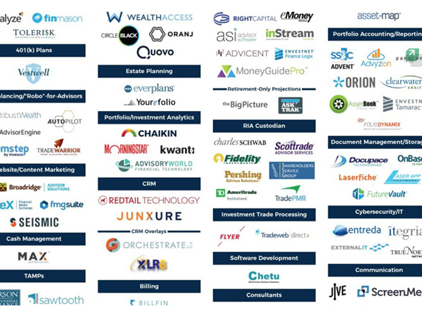 Bits & Bytes:  The Financial Advisor Technology Landscape in Early 2017